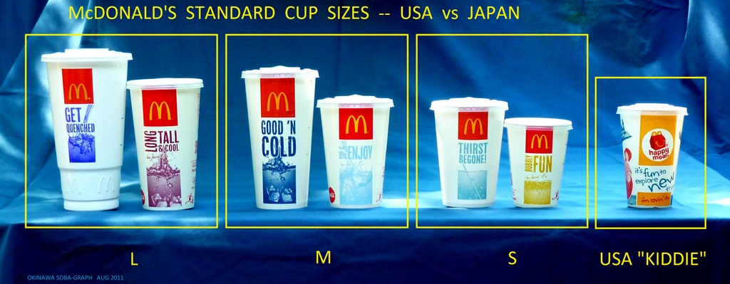 Mcdonald 39 s usa vs japan standard cup sizes sorry for Cocktail usa