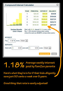 Average Weekly Interest Rate at Bank Mom/Dad | by FamZoo