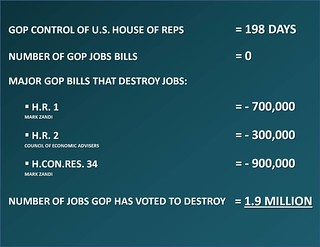 The GOP Record As Of July 21, 2011 | by Leader Nancy Pelosi