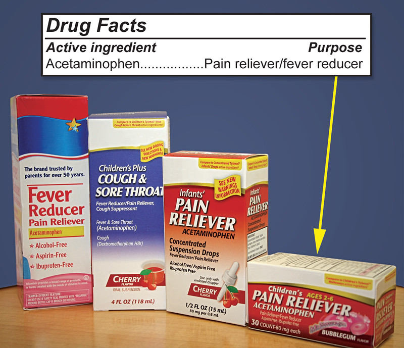 Reducing Fever In Children Safe Use Of Acetaminophen J