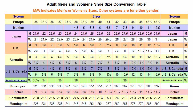 Shoe Size Chart Mexico Usa