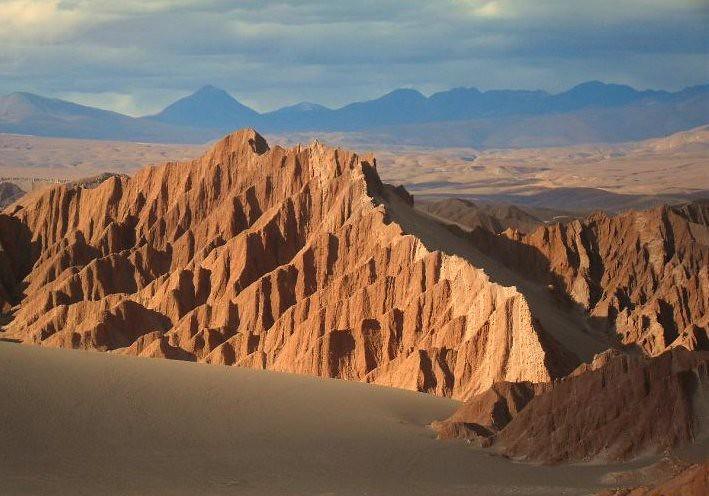 Desierto De Atacama Hd