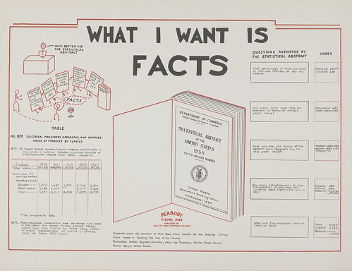 What I Want Is Facts | by bibliovox