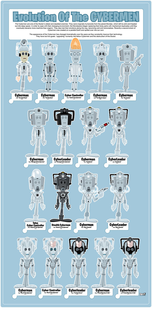Evolution Of The Cybermen Here S What All My Recent