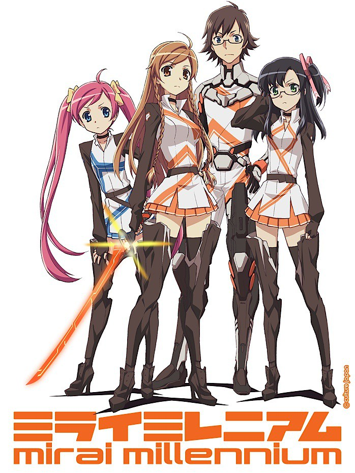 Mirai Millennium OP | The character design of the anime ...