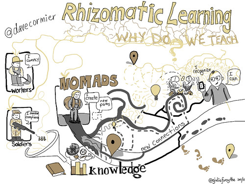 Rhizomatic Learning: Why do we teach? | by giulia.forsythe