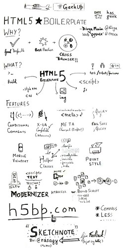 HTML5 Boilerplate - Divya Manian (View Large!) | by Rasagy Sharma