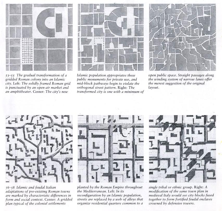 Spiro Kostof Transformation Of Urban Fabric Theo