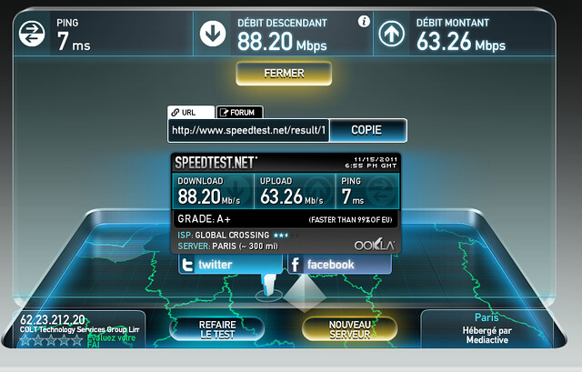 Speed Test @ Bell-Labs