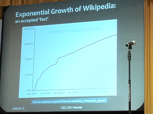Exponential Growth of Wikipedia | by Wootang01