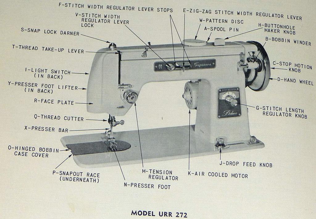 Signature Montgomery Ward Sewing Machine Diagram David Valenzuela
