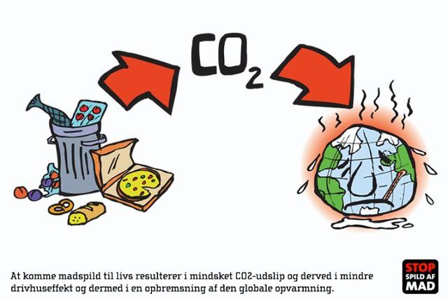 genopvarmning af mad