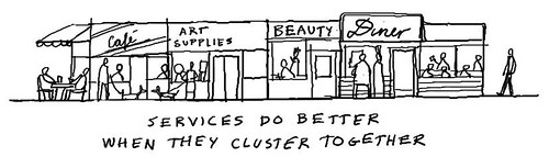 Services do better when they cluster together | by dgray_xplane