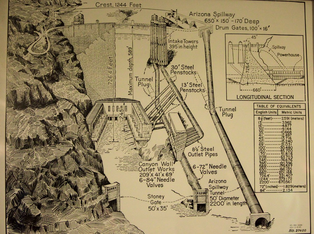 Road Trip Hoover Dam Diagram Tom Coates Flickr