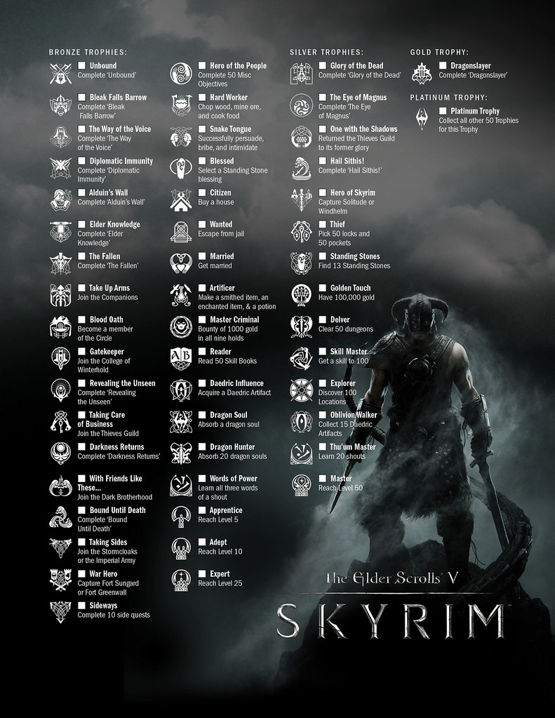 skyrim trophies the trophy art for this game is some of flickr rh flickr com the elder scrolls skyrim ps3 trophy guide Skyrim PS3 vs Xbox