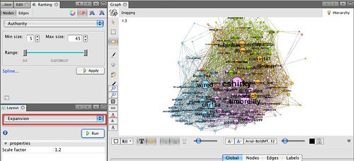 Gephi - expansion | by psychemedia