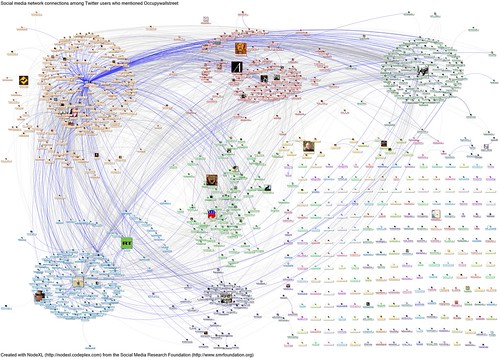 20111115-2-NodeXL-Twitter-occupywallstreet network mentions and reply edges highlighted with labels | by Marc_Smith