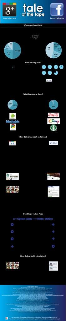 newest social media platforms