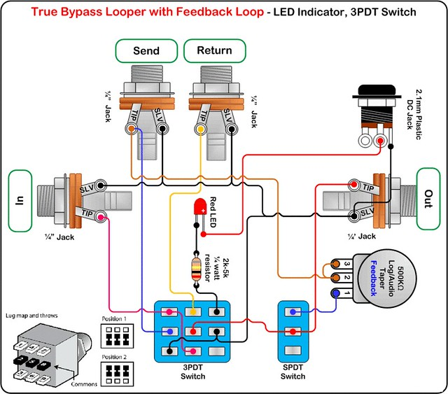 alternate true bypass looper w feedback loop wiring. Black Bedroom Furniture Sets. Home Design Ideas