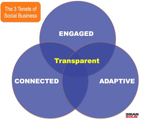 The 3 Tenets of Social Business | by b_d_solis