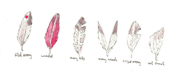 Meaning of feathers 1 killed enemy 2 wounded 3 many kills for Feather tattoo meaning native american