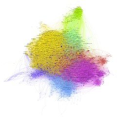 Wikipedia link-graph clusters