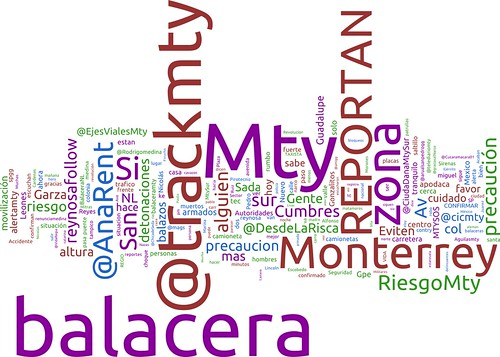 "word cloud for ""mtyfollow"" tweets 