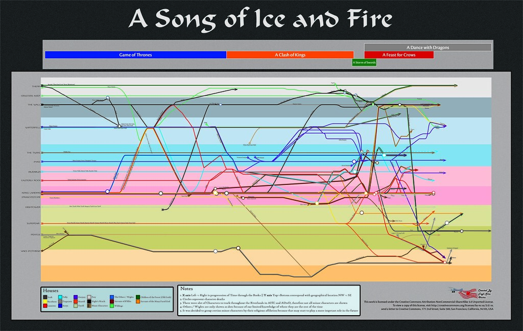 world of a song of ice and fire wikipedia the free a song