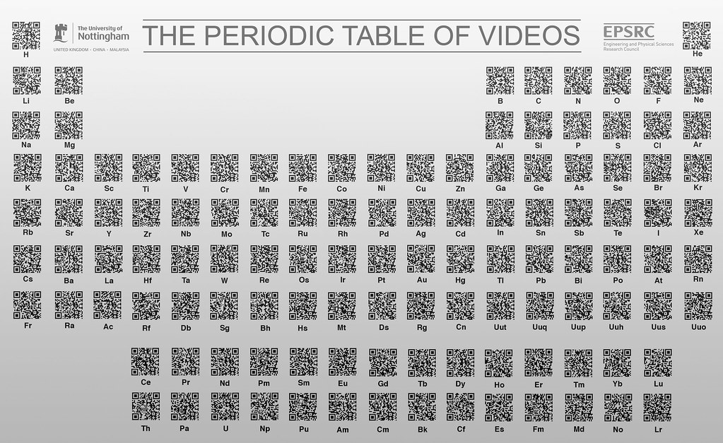 Epsrc version of our qr code table a version of our period flickr epsrc version of our qr code table by periodic videos urtaz Images