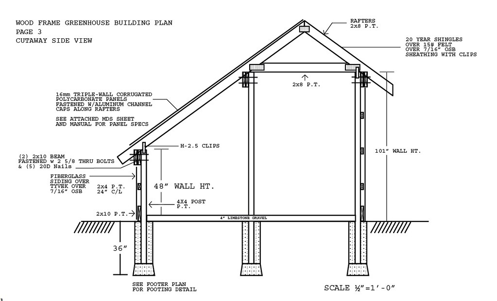 Solar Greenhouse Design Plans on pallet greenhouse plans, diy greenhouse plans, homemade greenhouse plans, pit greenhouse plans, in ground greenhouse plans, glass and wood greenhouse plans, greenhouse layout plans, greenhouse construction plans,