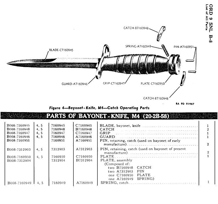 M4 Bayonet Parts Trenton Ulysses Rock Flickr
