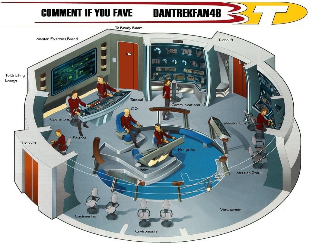 6091927908 on Star Trek Deep Space Nine Interior