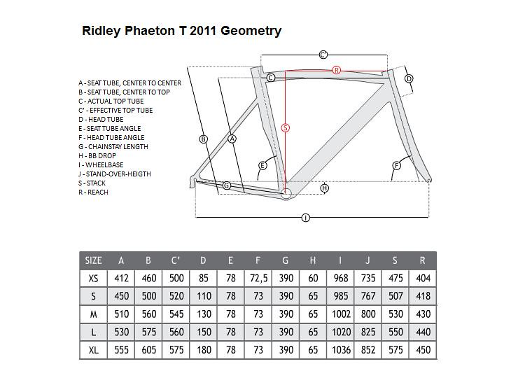 Ridley Phaeton T Geometry More Ridley Time Trial And Tri