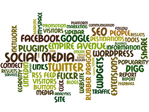 Social Media Word Cloud | by Rubber Dragon