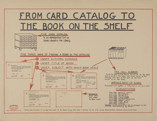 From Card Catalog to the Book on the Shelf | by bibliovox