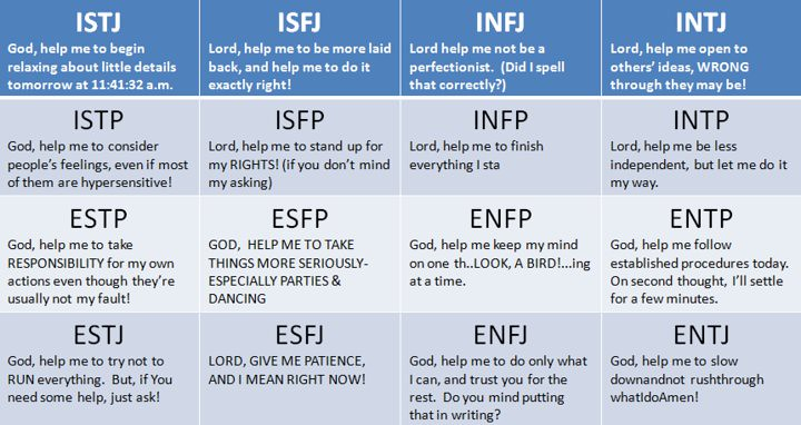 My Responsibility Chart: Myers-Briggs Explained | Oh my. This is hysterical. Via myu2026 | Flickr,Chart