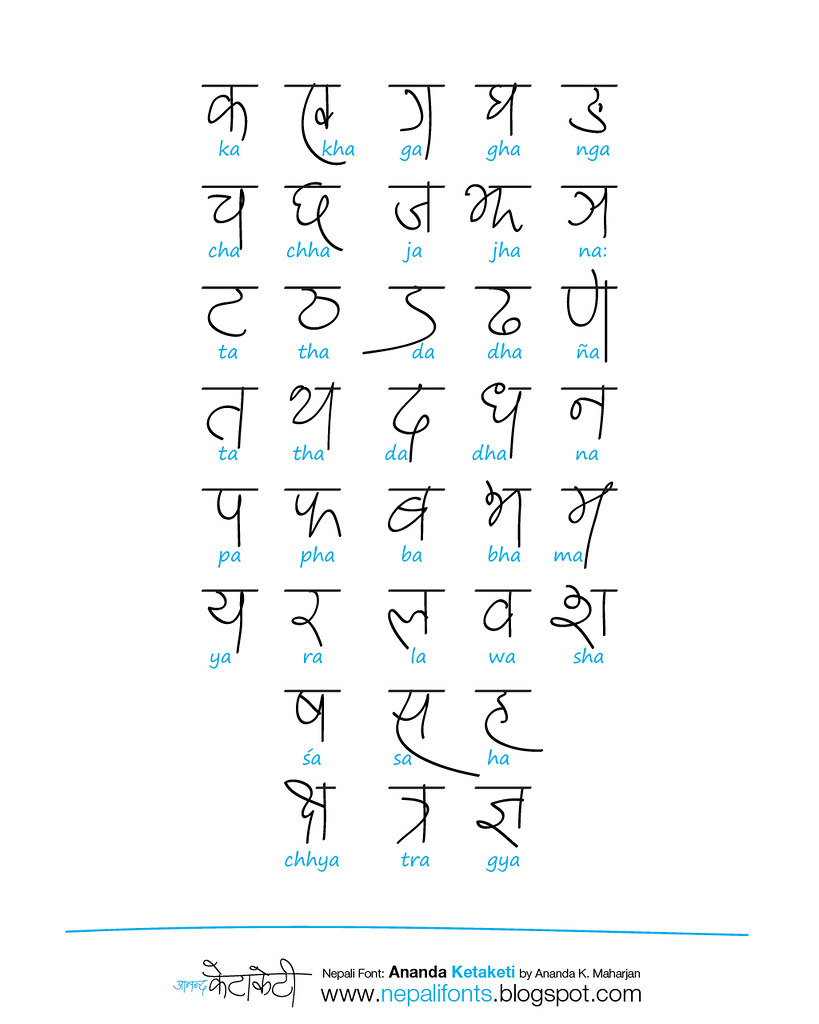 Nepali Letters In English