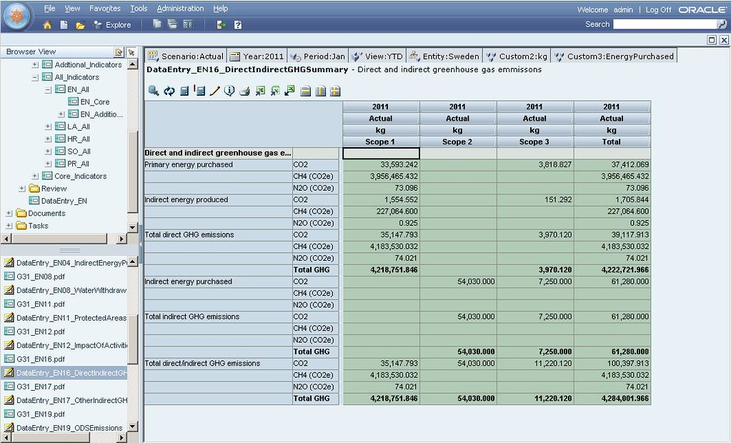 Sustainability Reporting Starter Kit For Oracle Hyperion F