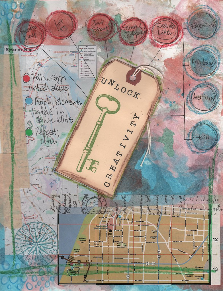 Creative Mind Map Art Journal Page | NaNoJouMo Day 5 ...