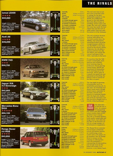 Lexus LS400 Road Test 1995 (8) | by Trigger's Retro Road Tests!