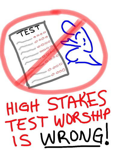 High-stakes testing
