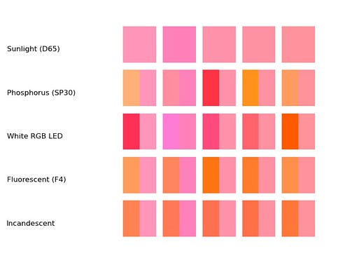 How To Colour Match In Paint