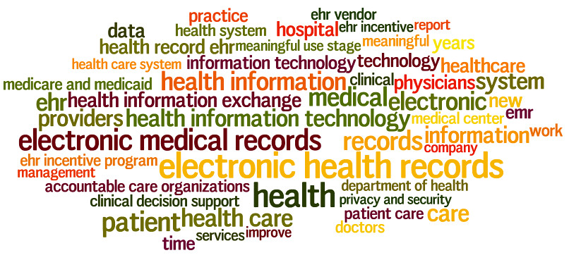 emr technology Top 4 ehr trends to watch for in 2017  technology has disrupted medical care  software vendors/developers who want a larger emr market share will spend.