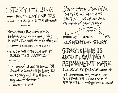 SXSW 2012 Sketchnotes: 05-06 Storytelling for Entrepreneurs | by Mike Rohde