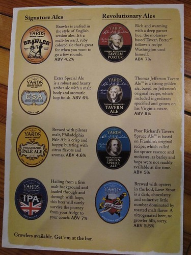 Yards Brewing Company beer descriptions | by Meguiar