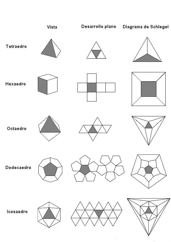 Resultado de imagen de desarrollo de figuras geometricas