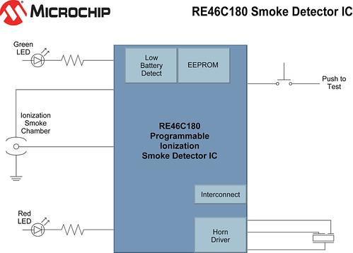 programmable ionization smoke detector ic block diagram. Black Bedroom Furniture Sets. Home Design Ideas