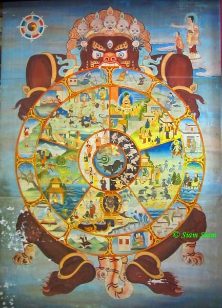 Wheel of Life-Lebensrad (Bhavachakra) | more ...