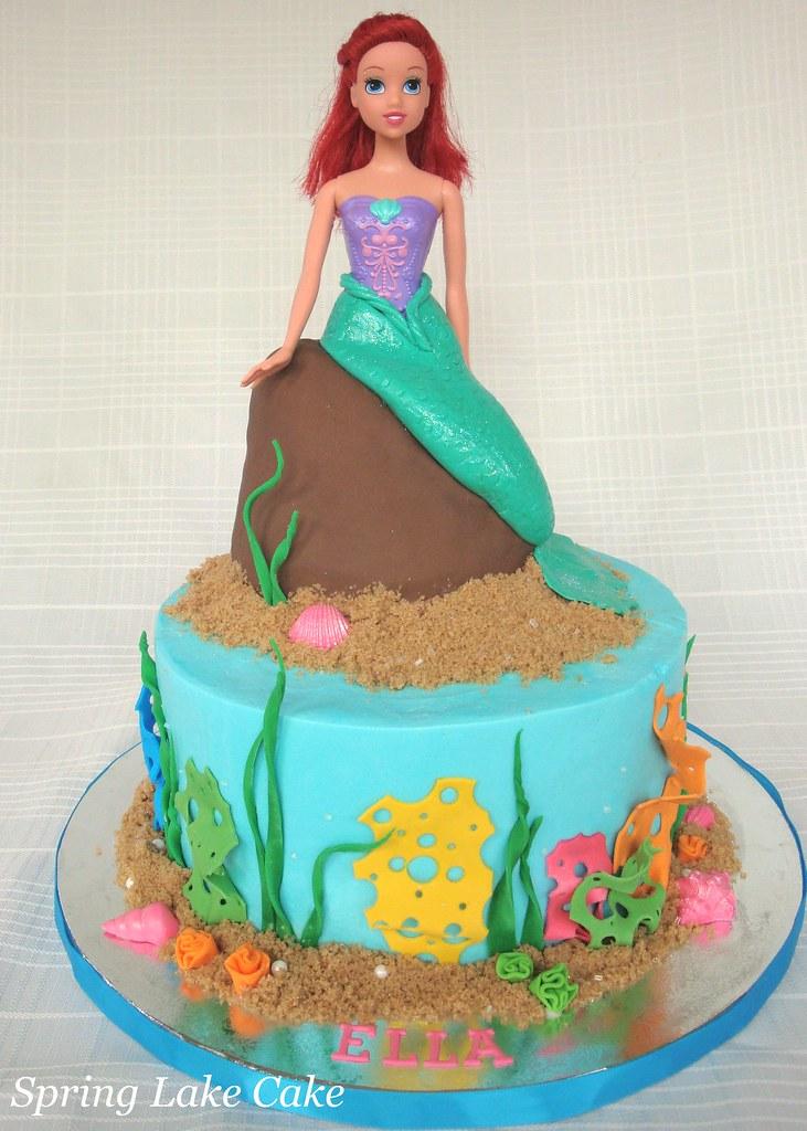 Iamges Of Birthday Cakes