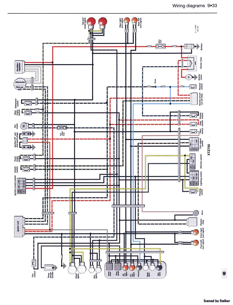 5933593953_24a2be1801_b super tenere ztx750 wiring diagram jakubson6 flickr super tenere wiring diagram at panicattacktreatment.co